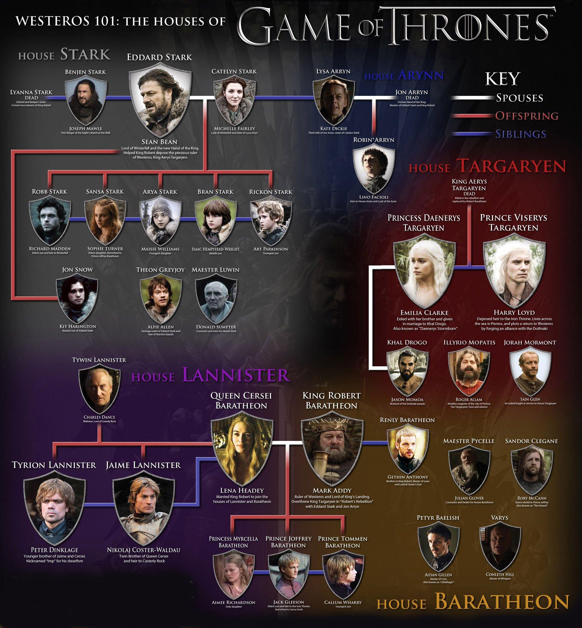 игры престолов дата выхода 4 сезона